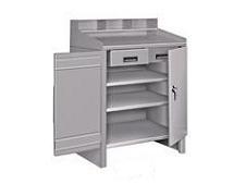 Warehouse Equipment - Shop Desks